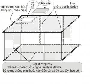 Thiết kế bể nước ngầm inox 1000l